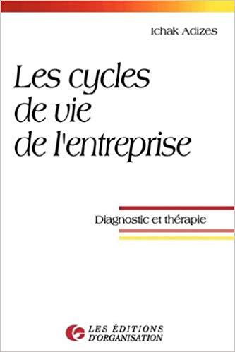 Gestion de cycle de vie d'entreprise